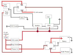 nitrous oxide system wiring diagram wiring diagram diy nitrous kit wiring diagram minimum