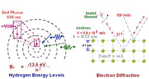 wavelength formula physics. de broglie wavelength equation formula physics