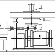 rail loading wheel diagram ~ wiring diagram portal ~ \u2022 53 foot trailer loading diagram jd 1 wheel rail simulation facility 1 wheel roller 2 rail roller rh researchgate net retaining wall loading diagram dead load diagram