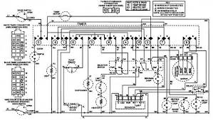 whirlpool dishwasher wiring diagram wiring diagram whirlpool dishwasher wiring diagram and hernes