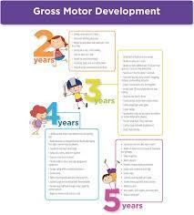 Autism Milestones Chart Fine Gross Motor Skills Development Checklist Age Level