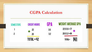 Image result for cgpa calculator