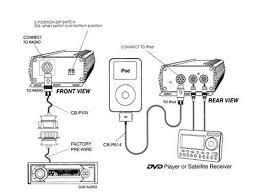 usa spec pa50 vette ipod iphone stereo adapter corvette c6 with C6 Corvette Stereo Wiring Diagram usa spec pa50 vette ipod iphone stereo adapter corvette c6 with bluetooth c6 corvette radio wiring diagram