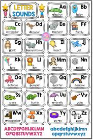 Teaching With Love And Laughter Learning Letter Sounds With