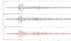 Resultado de imagem para a terra treme em joao camara