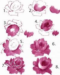 ann zitterkoph roses painting