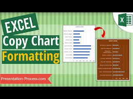 Copy Chart Format In Excel How To Copy Chart Formatting In Excel Fast Easy