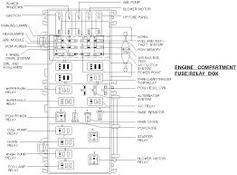 98 ford ranger fuse box diagram double cab