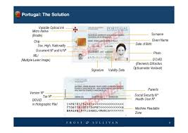 Success And To route Documents Electronic National Identity Id Cards