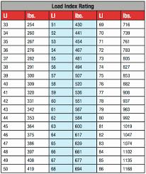 Tupperware Modular Mates Chart 2019