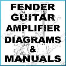 blog nl part  fender guitars and amps manuals