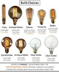 lightbulbs bare. Any Color Custom Pendant Lighting Bare Bulb By HangoutLighting Lightbulbs B