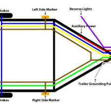 4 wire trailer wiring troubleshooting for vehicle wiring system in trailer light wiring diagram at 4 Wire Trailer Wiring