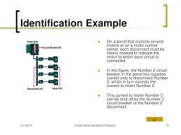 Circuit Panel Id Chart Kit Circuit Breaker Seton Diagram