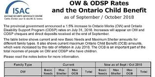 Odsp Rate Chart 2018 Income Security Advocacy Centre