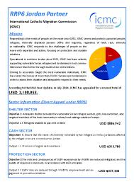 document icmc factsheet updated according to rrp mid year review icmc factsheet updated according to rrp6 mid year review