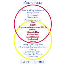 Girl Venn Diagram Venn Diagram Princess Little Girl Jen Zwick Flickr