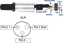 xlr to 1 4 wiring diagram xlr image wiring diagram xlr wiring illustration electronics audio system on xlr to 1 4 wiring diagram