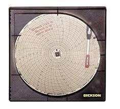 Amazon Com Dickson C414 Circular Chart Recorder 7 Day 50