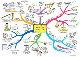 Analytic Skill How To Improve Your Analytical Skills To Make Smarter Life