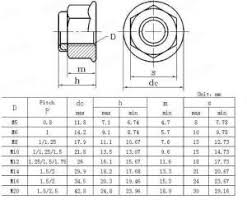 Prevailing Torque Nut Torque Chart Din6926 Prevailing Torque Type Hexagon Nuts With Flange And