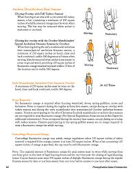 Pennsylvania Fluorescent Orange Requirement Charts Hunt