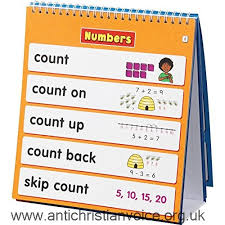 Really Good Stuff Math Vocabulary Flip Chart Primary