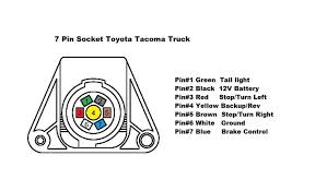 7 3 wiring harness wiring diagram and hernes 7 3 powerstroke pcm wiring harness jodebal