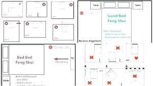 Bedroom Bagua Chart Bedroom Feng Shui Layout Small Tips Room Two Windows Window
