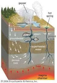 how do geysers form geyser geology britannica com