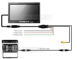 wiring diagram for wireless reversing camera wiring peak backup camera wiring diagram wirdig on wiring diagram for wireless reversing camera