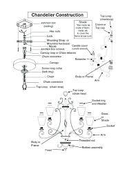 chandelier parts diagram photo 6 of 8 chandelier parts diagram 6 rh wegoconcerts com crystal chandelier replacement parts chandelier replacement parts