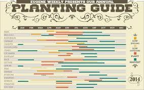 Planting Calendar 2014 Planting Guide Eugene Weekly