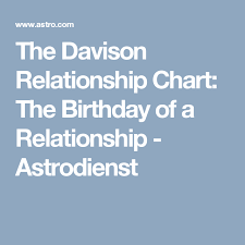 The Davison Relationship Chart The Birthday Of A
