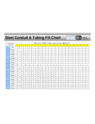 Emt Pipe Fill Chart Steel Conduit And Tubing Fill Chart Template Free Download