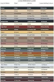 Grout Colors Chart Ceramic Tile Grout Color Grout Color Chart Inspirational