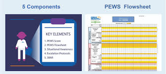 Pediatric Vital Signs Chart Pdf Pediatric Early Warning System Pews Chbc