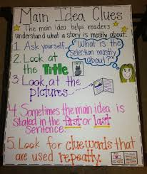 20 Main Idea And Details Anchor Chart Pictures And Ideas On