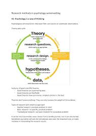 Features Of Good Research Design Research Methods In Psychology Samenvatting H1 T M H5 Studocu