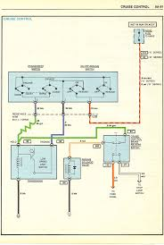 oldsmobile cruise control wiring diagram oldsmobile diy wiring inoperative cruise control 78 gp gforum 78 88 general