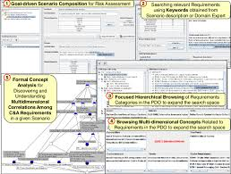 Formal Assessment Beauteous Risk Assessment Interfaces In RAnalytiCA Download Scientific Diagram
