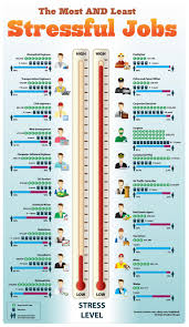 best strategies for online vs offline job search theory is reason job infographic
