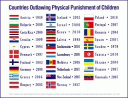 physical punishment of children essay physical punishment