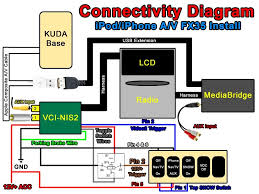 5v camera 12v transmitter wiring diagram rc groups good fx gen1 audio video ipod iphone integration into your fx