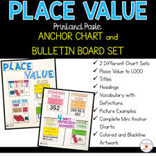 Place Value Anchor Chart And Bulletin Board Set Print And Paste