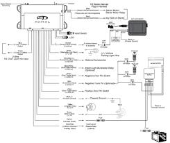remote start wiring diagrams wiring diagram schematics viper alarm wiring diagram nilza net