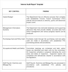 Sample Compliance Audit Report Template Safety Templates And