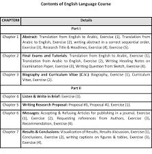 essays roman law employment