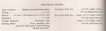 case sc wiring diagram case and david brown forum yesterday's Need Help Wiring Lights On 6 Volt Yesterdays Tractors i do not have a wiring diagram on a \