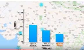 Allahabad bypass expressway 82 km access controlled highway and forms part of golden quadrilateral. Work On Delhi Mumbai Expressway In Full Swing As Nitin Gadkari Hits The Highway Running India News India Tv